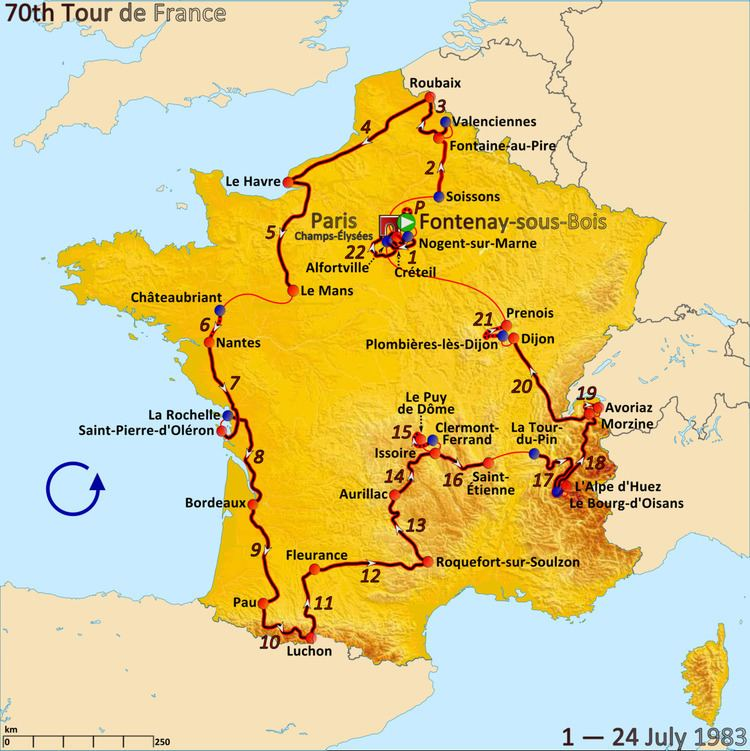 1983 Tour de France, Stage 12 to Stage 22