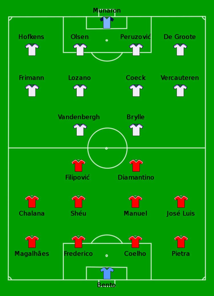 1983 UEFA Cup Final