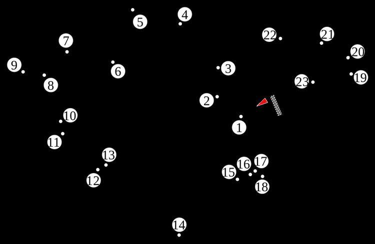 1984 Dallas Grand Prix