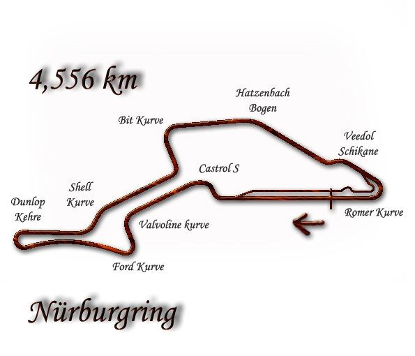 1984 European Grand Prix