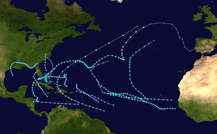 1987 Atlantic hurricane season