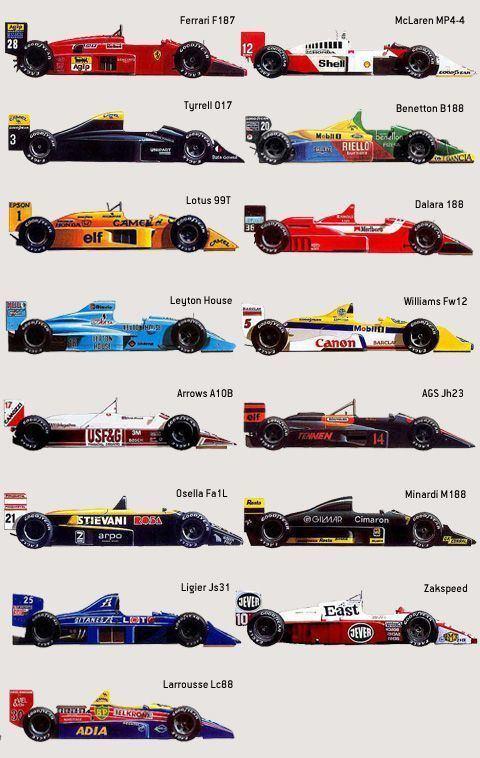1988 Formula One season httpssmediacacheak0pinimgcom564x8f0442