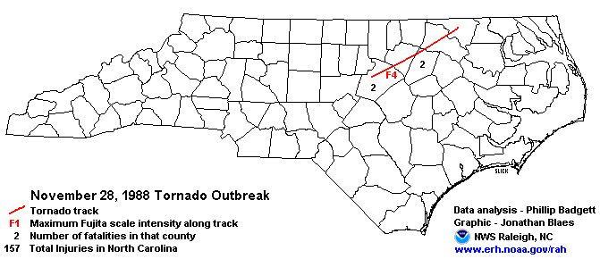 1988 Raleigh tornado outbreak