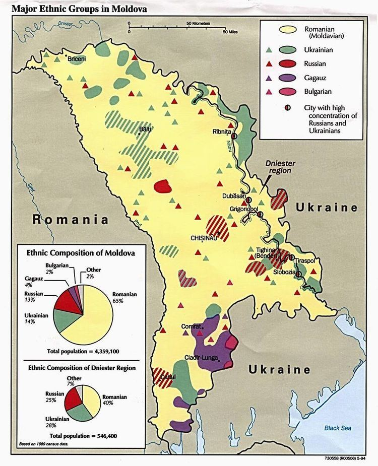1989 Census in Transnistria