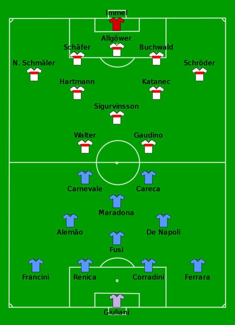 1989 UEFA Cup Final
