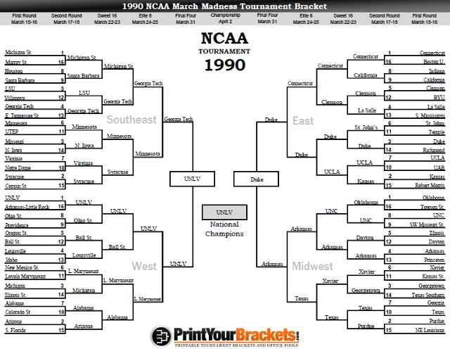 1990 NCAA Division I Men's Basketball Tournament httpswwwprintyourbracketscomimagesncaamarc