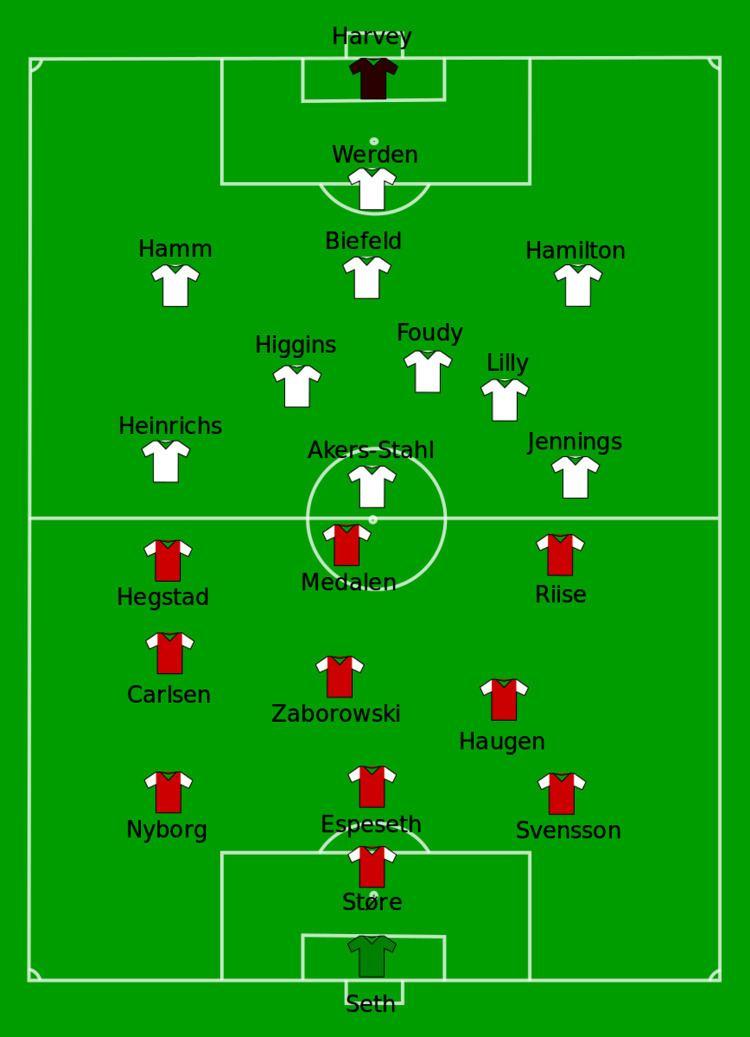 1991 FIFA Women's World Cup Final