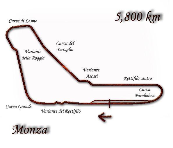 1991 Italian Grand Prix