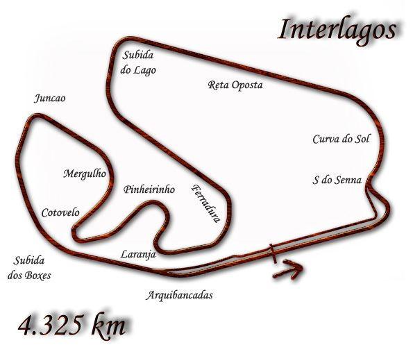 1992 Brazilian motorcycle Grand Prix