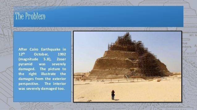 1992 Cairo earthquake Earthquake ground motion simulation during 1992 cairo earthquake