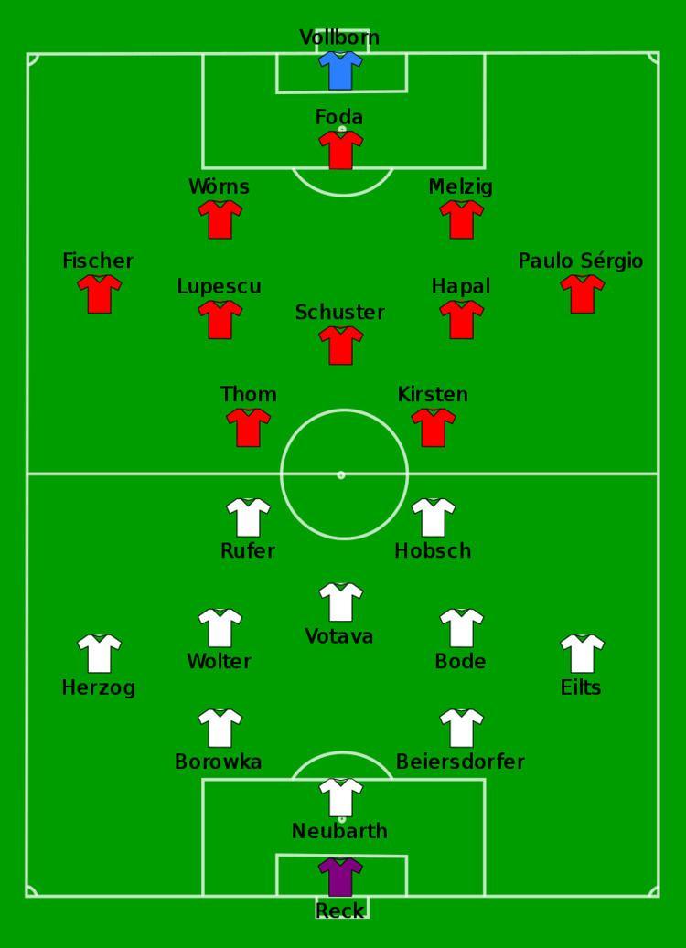 1993 DFB-Supercup