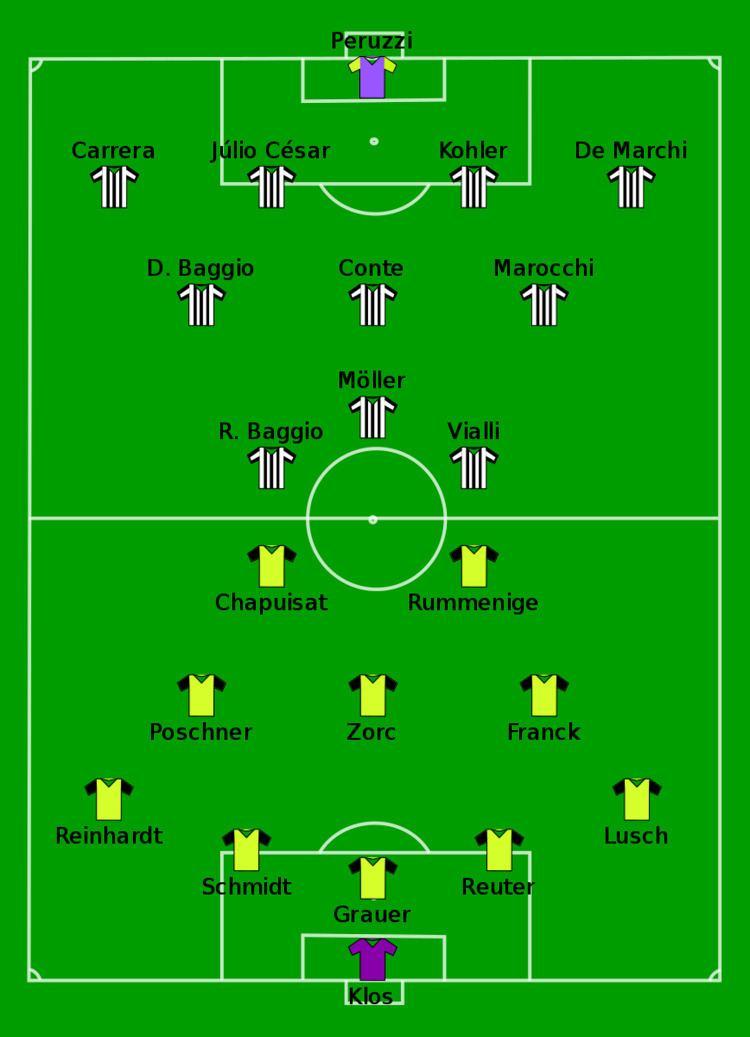 1993 UEFA Cup Final