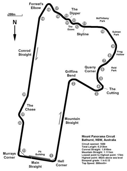 1995 Bathurst ATCC round