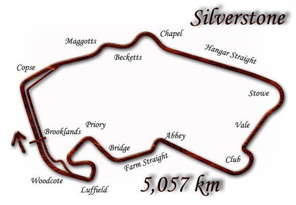 1995 British Grand Prix