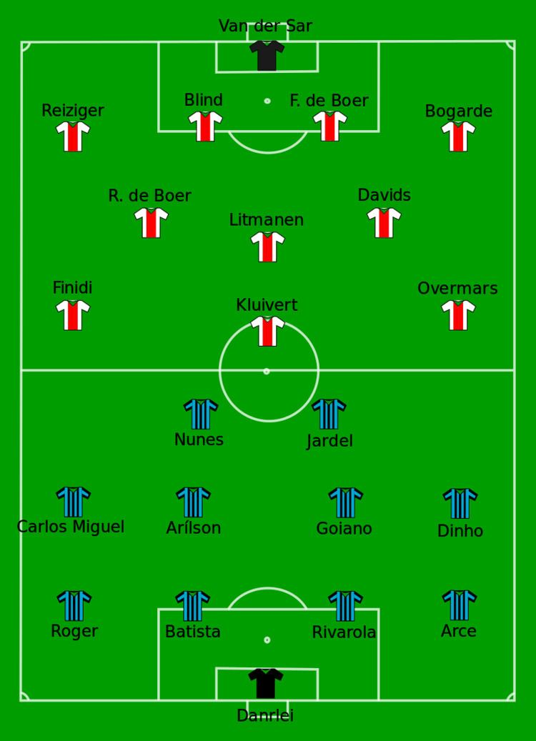 1995 Intercontinental Cup