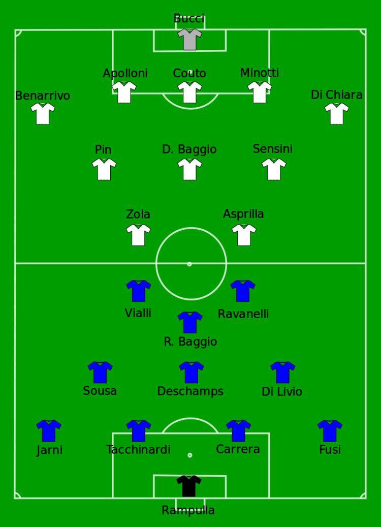 1995 UEFA Cup Final