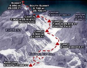 1996 Mount Everest disaster Jon Krakauer39s Into Thin Air Hear Ye Hear Yecom