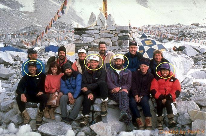 1996 Mount Everest disaster Leadership lessons from 1996 Mt Everest disaster Magendar