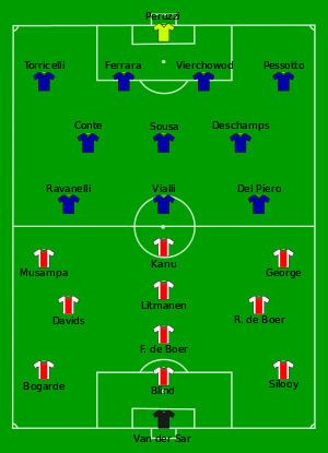 1996 UEFA Champions League Final httpsuploadwikimediaorgwikipediacommonsthu