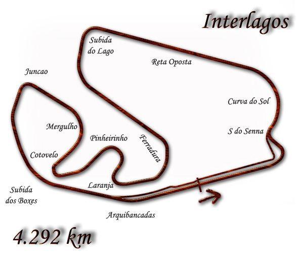 1997 Brazilian Grand Prix