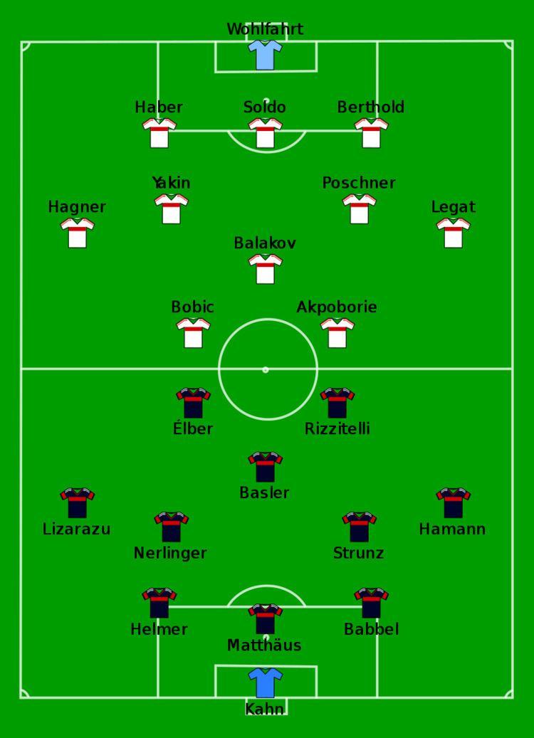 1997 DFB-Ligapokal Final