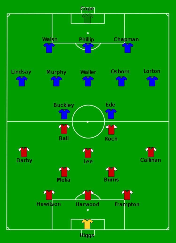 1997 FA Women's Cup Final