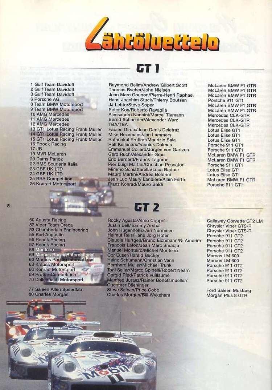 1997 FIA GT Championship FIA GT Championship Helsinki 1997 Racing Sports Cars