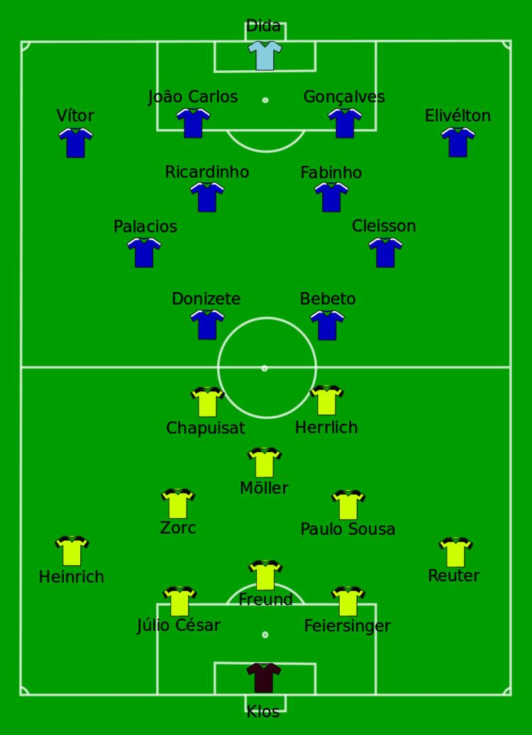 1997 Intercontinental Cup