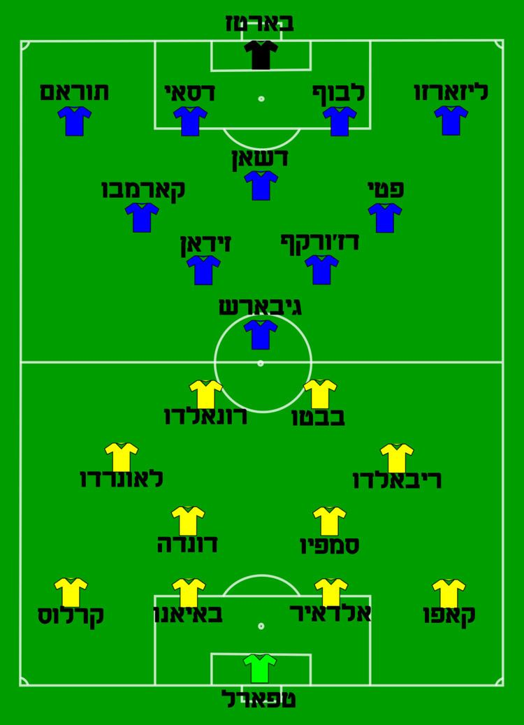 1998 FIFA World Cup Final File1998 FIFA World Cup Final hesvg Wikimedia Commons