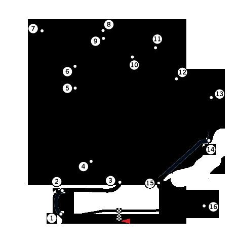 1998 Hungarian Grand Prix