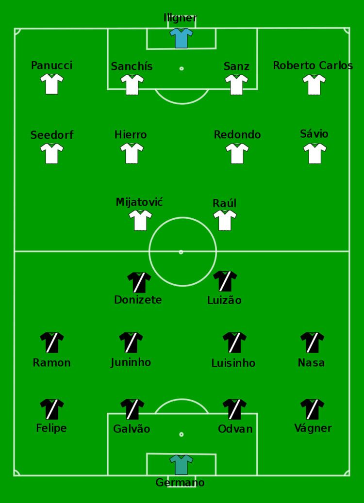 1998 Intercontinental Cup
