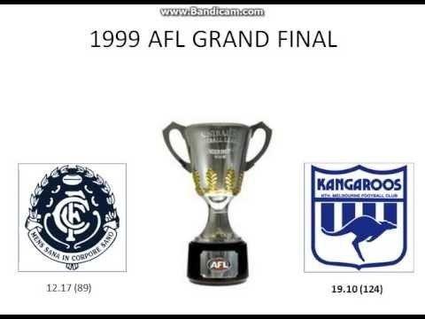 1999 AFL season httpsiytimgcomviE3I9u99gRohqdefaultjpg