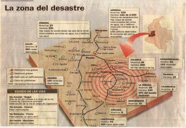 1999 Armenia, Colombia earthquake Colombia Earthquake Jan 1999 International Rescue Corps