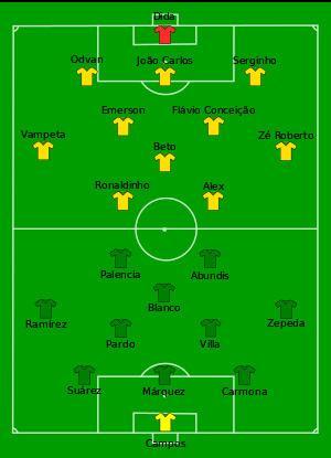 1999 FIFA Confederations Cup 1999 FIFA Confederations Cup Final Wikipedia