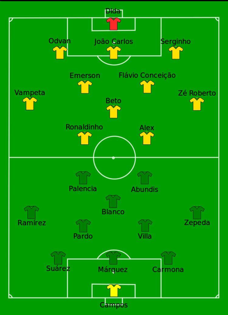 1999 FIFA Confederations Cup Final