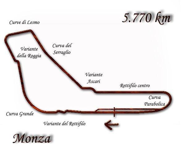 1999 Italian Grand Prix