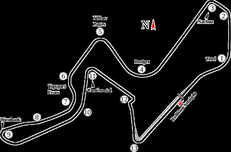 1999 Kyalami Superbike World Championship round