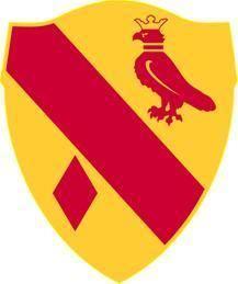 19th Field Artillery Regiment