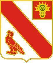 1st Battalion 21st Field Artillery Regiment (United States)