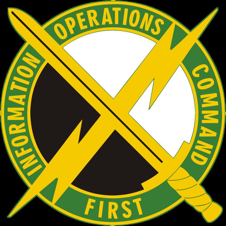 1st Information Operations Command (Land)