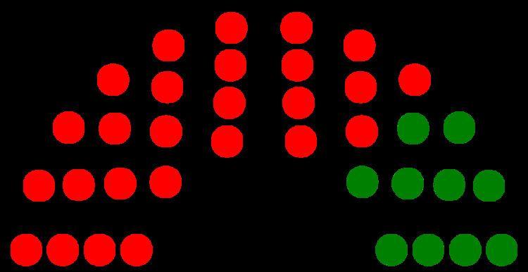 1st Plurinational Legislative Assembly of Bolivia