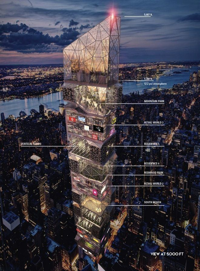 20 Times Square Imagine the Times Square of 3015 as a MileHigh Skyscraper Curbed NY
