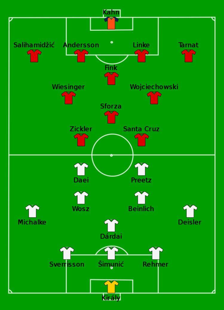 2000 DFB-Ligapokal Final