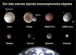 20000 Varuna 20000 Varuna Wikipedia