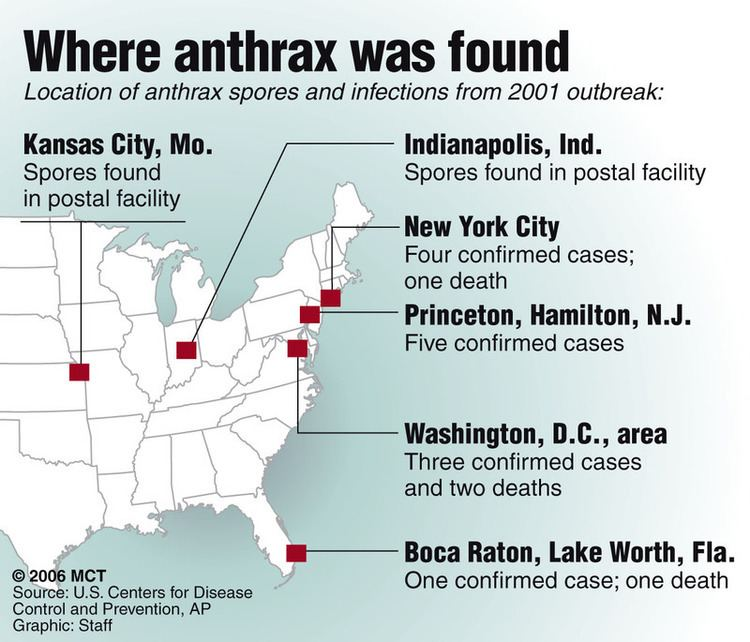 2001 anthrax attacks httpssmediacacheak0pinimgcomoriginalscf