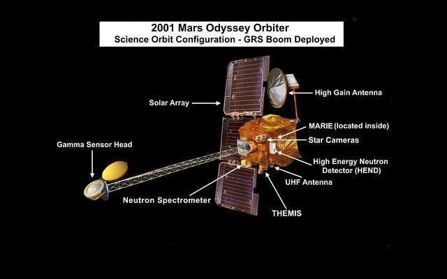 2001 Mars Odyssey Spacecraft Mars Odyssey