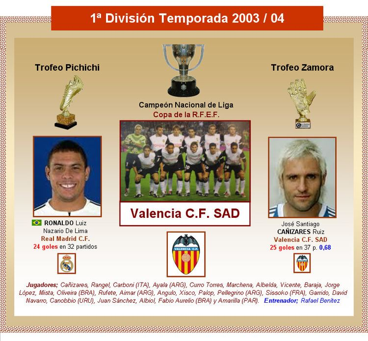 2003–04 La Liga wwwlafutboltecacomwpcontentuploads201104PR