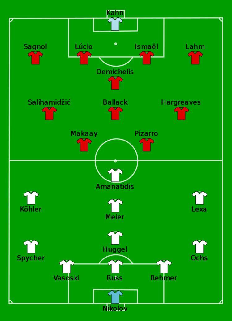 2006 DFB-Pokal Final