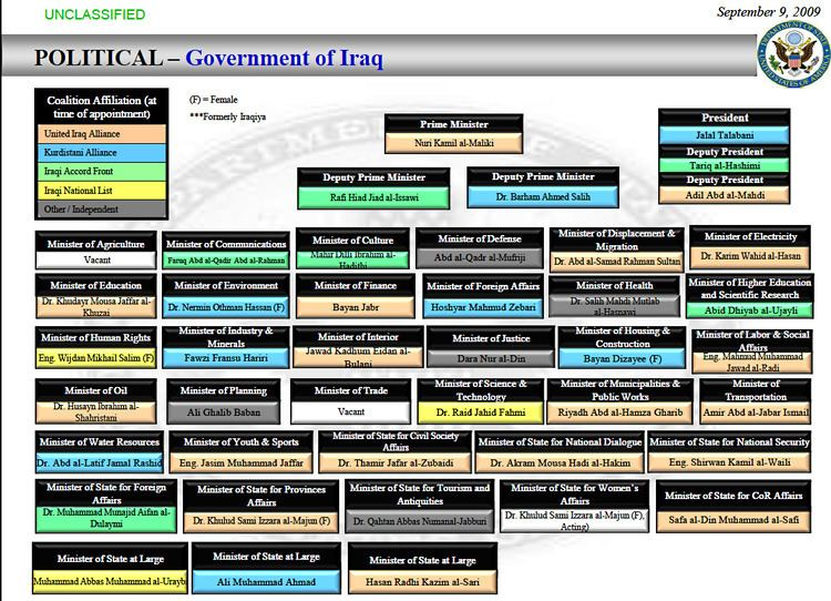 2006 Iraqi government formation