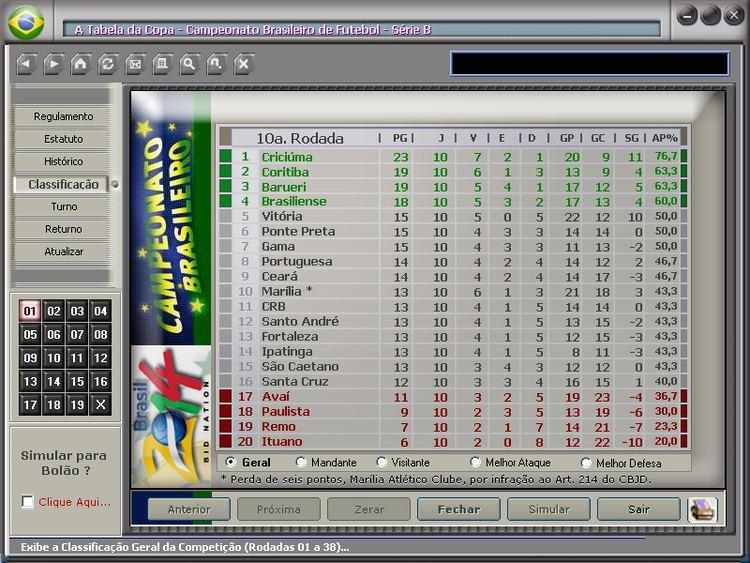 2008 Campeonato Brasileiro Serie B Alchetron The Free Social Encyclopedia